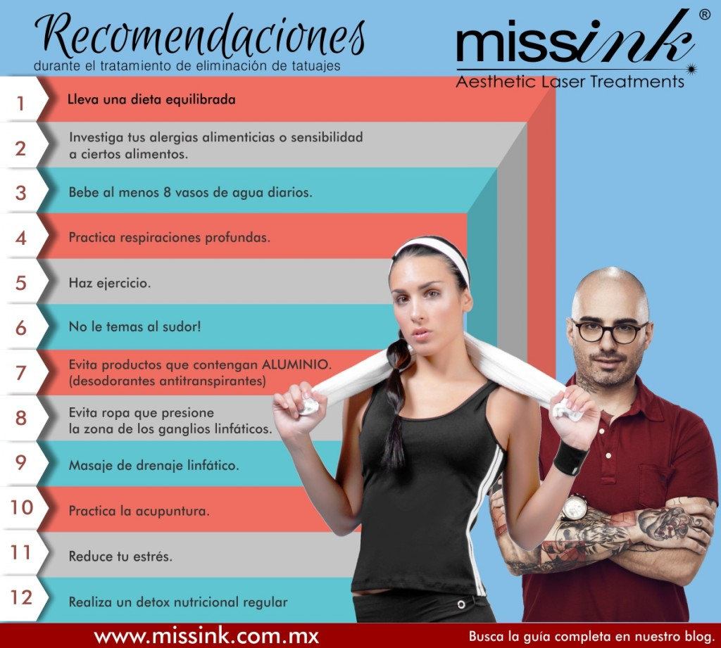 infographic Missink